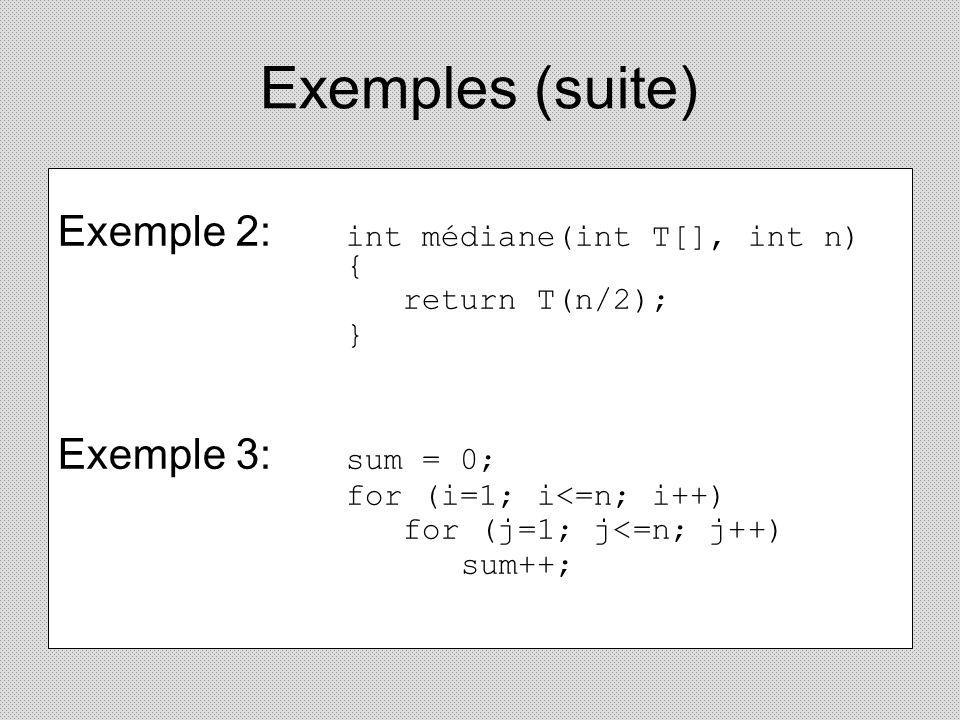 Exemples (suite) Exemple 2: int médiane(int T[], int n) {